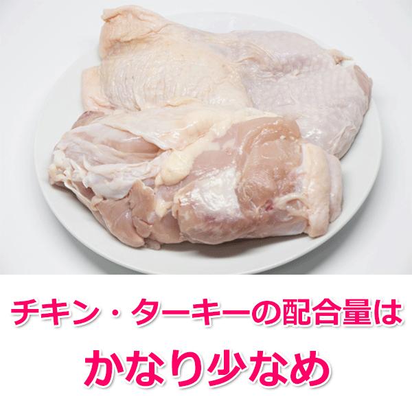 トリ肉(チキン、ターキー)